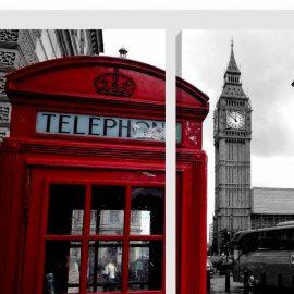 Frasi utili per parlare inglese al telefono
