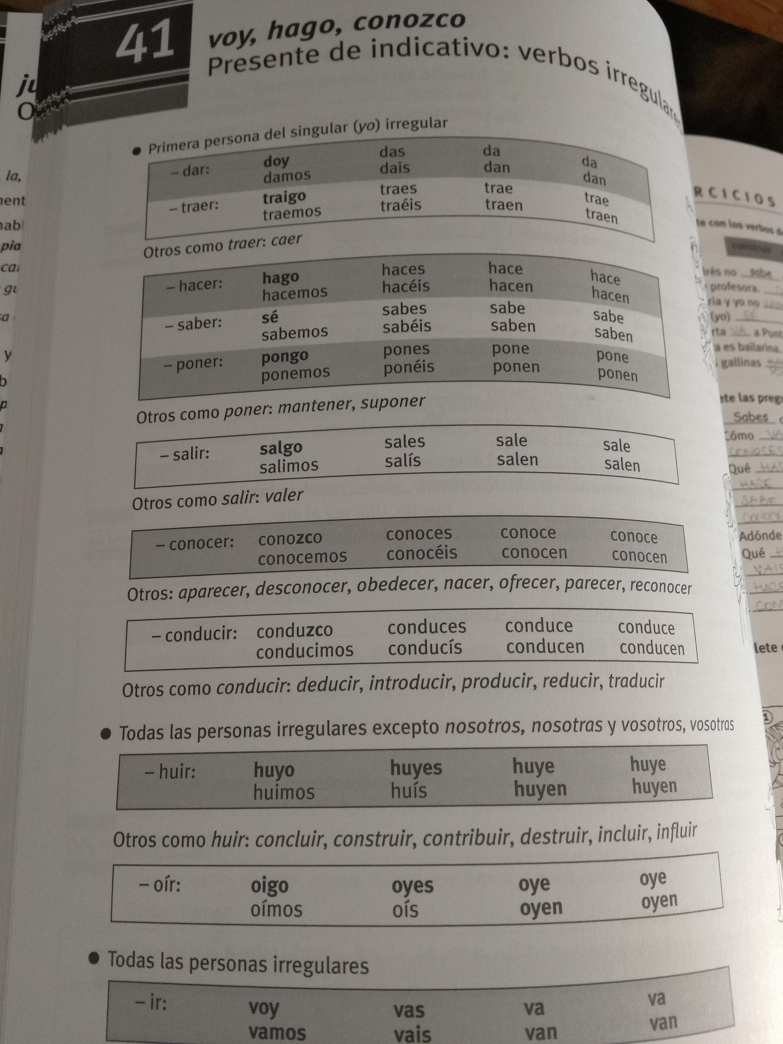 Qual è Il Miglior Libro Di Grammatica Spagnola Actionline